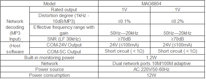 network pa system specification